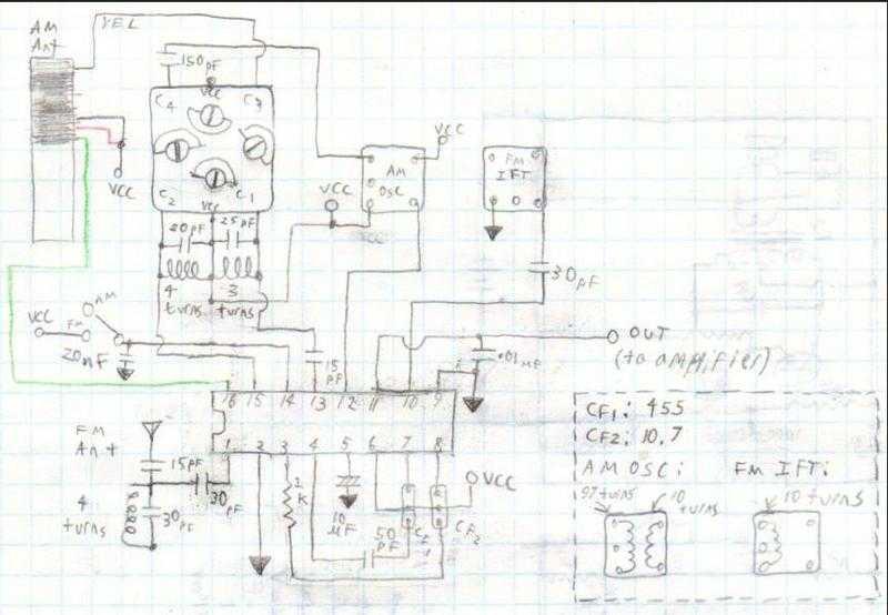 Membuat radio AM dan FM ic TA2003.